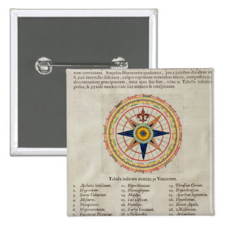 Wind rose with the 32 winds ofthe world 2 inch square button