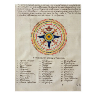 Wind rose with the 32 winds ofthe world postcard