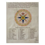 Wind rose with the 32 winds ofthe world poster