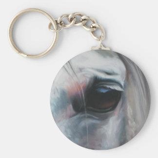 Window #9 - keychain