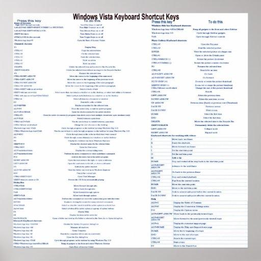 windows 7 shortcut keys pdf