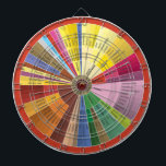 "Wine Aroma Chart Dartboard<br><div class=""desc"">A chart depicting all the aromas the different wines have,  and what gives them those aromas.</div>"