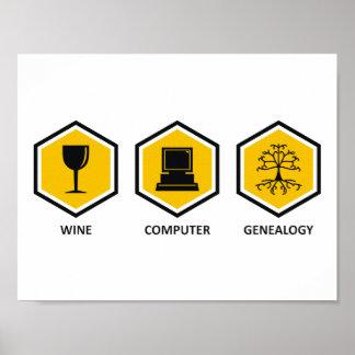 Wine Computer Genealogy Print