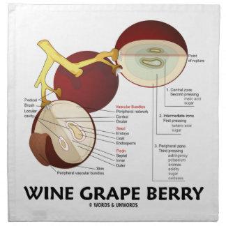 Wine Grape Berry (Botanical Anatomy) Napkin