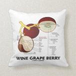 Wine Grape Berry (Botanical Anatomy) Throw Pillow