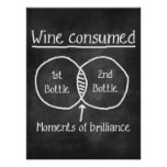 Wine humour Chalkboard Print