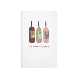 Wine Journal, Pocket Size Journal
