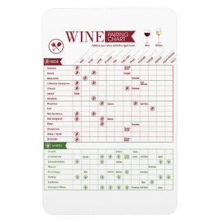 Wine Pairing Magnet