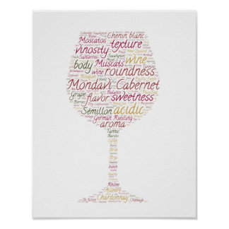 Wine Words World Poster