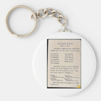 Winners Month Of July Watch For Names Of Winners Key Chain