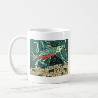 Winning art by  V. Lin - Grade 4 Coffee Mug