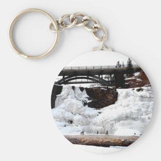 Winter Retreat Basic Round Button Keychain