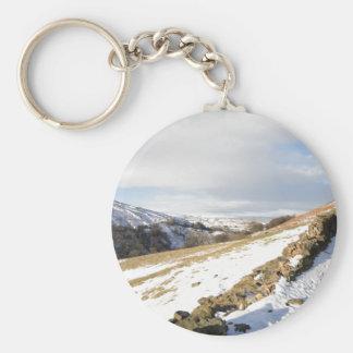 Wintery Swaledale Keychain