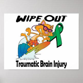 Wipe Out Traumatic Brain Injury Print