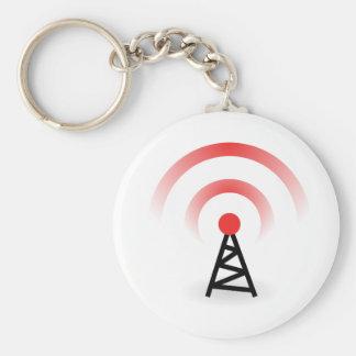 Wireless Network Keychain