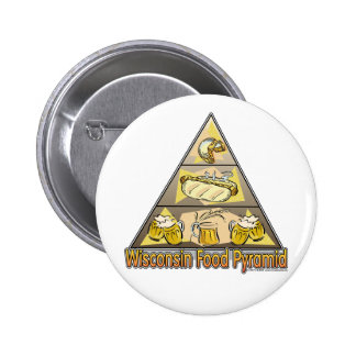 Wisconsin Food Pyramid Button