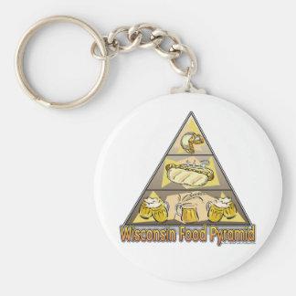 Wisconsin Food Pyramid Key Chains