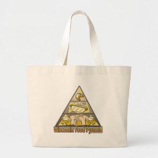 Wisconsin Food Pyramid Large Tote Bag