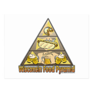 Wisconsin Food Pyramid Postcard