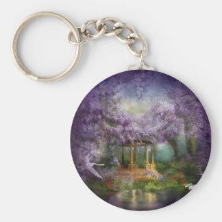 Wisteria Lake Art Keychain
