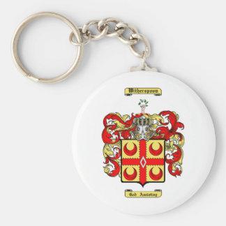Witherspoon Basic Round Button Keychain