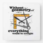 Without Geometry, everything would be straight Clock