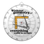 Without Geometry, everything would be straight Dartboards