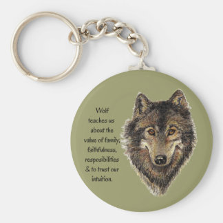 Wolf totem Inspirational Spirit Guide Animal Keychain