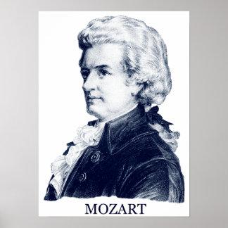 Wolfgang Amadeus Mozart azul Posters