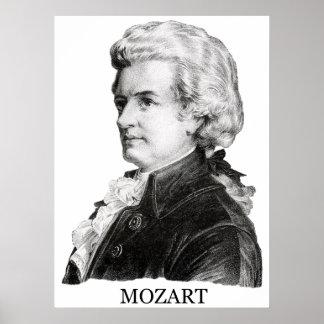 Wolfgang Amadeus Mozart, black Posters