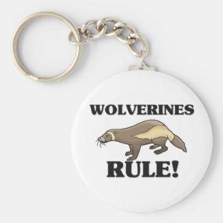 WOLVERINES Rule! Basic Round Button Keychain