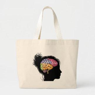Woman brain concept tote bags