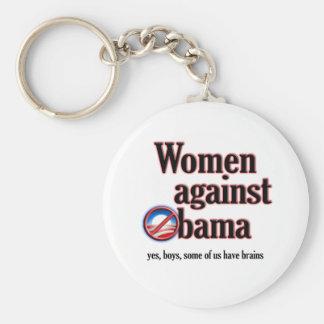 Women Against Obama Basic Round Button Keychain
