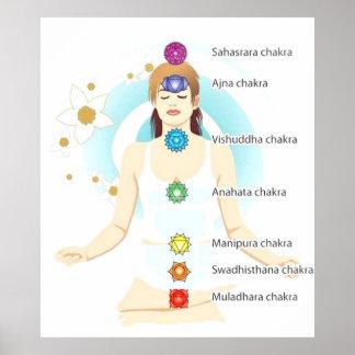 women  seven chakra symbols sitting lotus rainbow posters