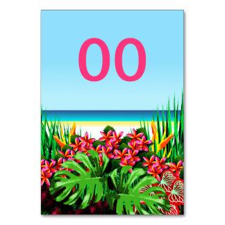 Women's Beautiful Tropical 21st 30th 40th Birthday Card