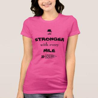 Women's STRONGER t shirt