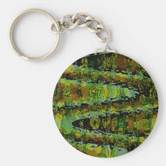 Wonderlands - Dark Green Lagoons Basic Round Button Keychain