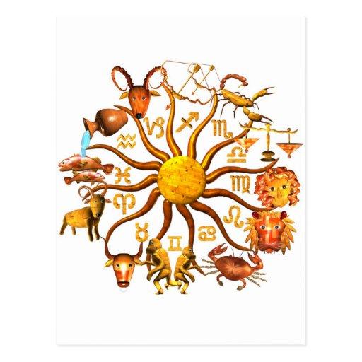 Wood Zodiac wheel of life Postcard