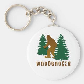 Woodbooger Llaveros