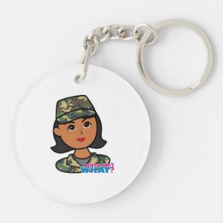 Woodland Army Camouflage Keychain