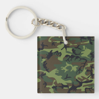 Woodland Camouflage II Keychain