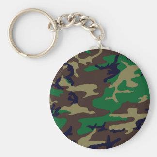 Woodland Camouflage Key Chains