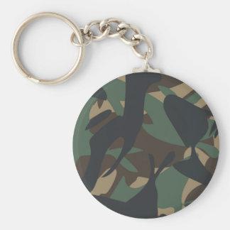 Woodland Camouflage Keychain