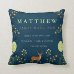 "Woodland Deer Birth Announcement Pillow<br><div class=""desc"">A beautiful woodland forest themed birth announcement pillow featuring the option of personalized baby stats. A wide array of other baby pillows and products are available at my store.</div>"