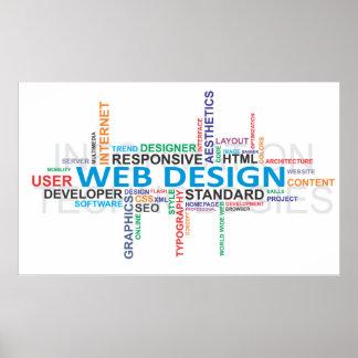 word cloud - webdesign poster