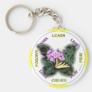 WORDS TO REMEMBER KEY CHAINS