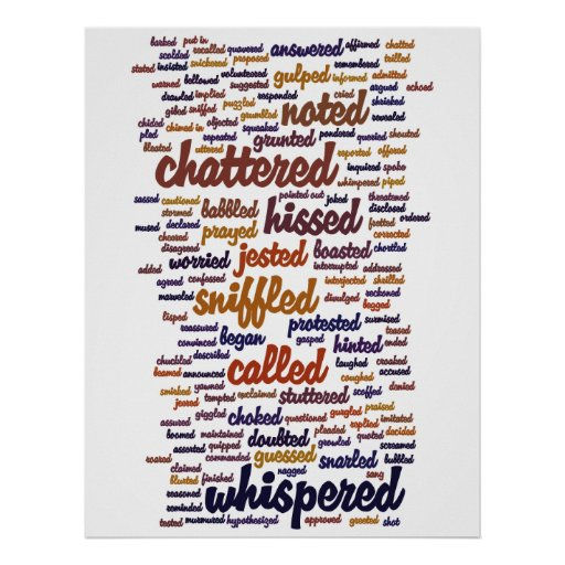Words to Use Instead of Said Poster