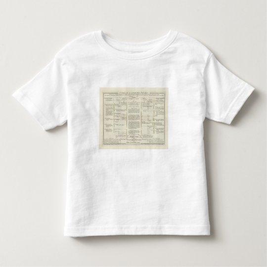 World 4 toddler t-shirt