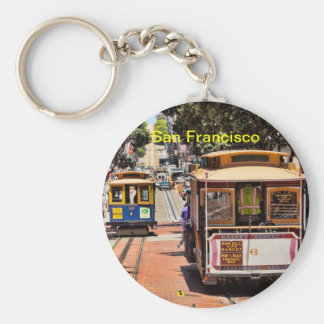 World Famous Cable Cars Keychain