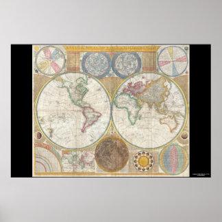World Map 5 - Samuel Dunn - 1794 Poster